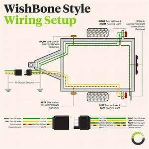 Diagram  7 Wire To 4 Wire Trailer Wiring Diagram Wiring
