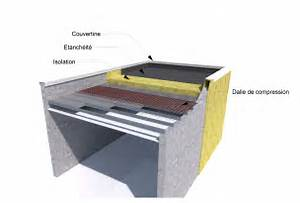 Isolation Liège Bitumé : tanch it de toiture terrasse comment a marche ~ Premium-room.com Idées de Décoration