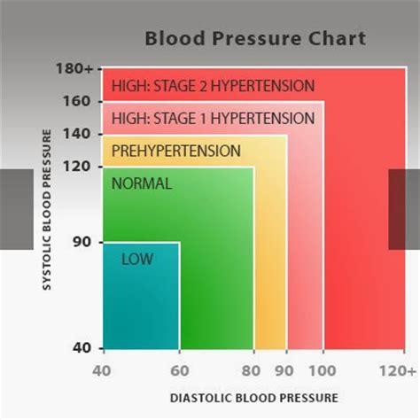 set tekanan darah rendah shaklee mek ila jv shaklee
