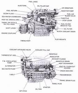 Daihatsu Marine Diesel Engines Manual