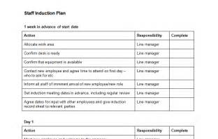Staffing Plan Template Excel Employee Plan Template Cyberuse
