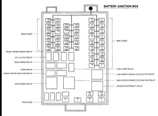 Wiring Diagrams Free Manual Ebooks Ford Windstar