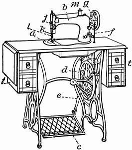 Singer Sewing Machine | ClipArt ETC