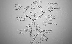 Hcd Diagram Thumbnail