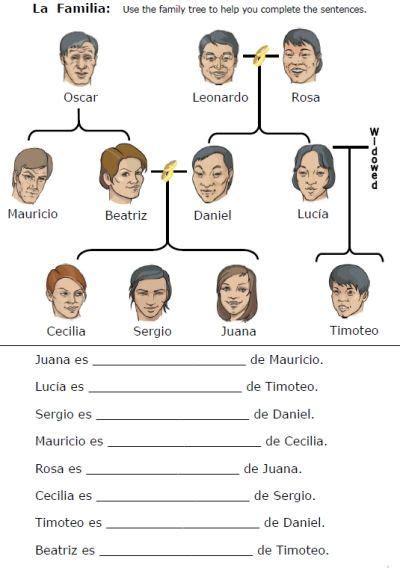 spanishfamilyworksheetsjpg   images