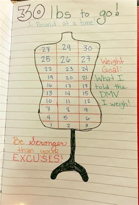 clever weight loss chart  bullet journal bullet