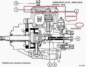 Bmw E36 318 Tds An 2000   Probl U00e8me De Demarrage Apr U00e8s