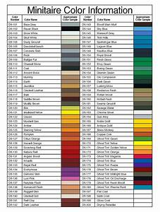 The Wargamers Consortium  Miniatire Color Chart