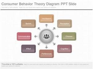Ppt Consumer Behavior Theory Diagram Ppt Slide