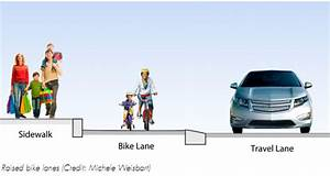 Model Street Manual  A Generic Road Map To Sustainable