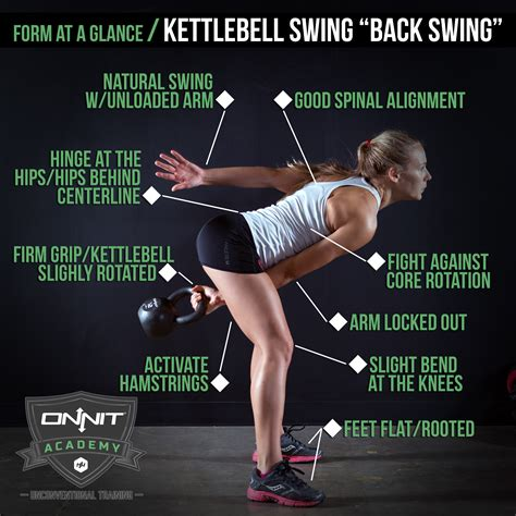 kettlebell swing swings onnit exercise hip squat russian exercises kettlebells hand training hinge proper fitness crossfit workout form kettle kettelbell