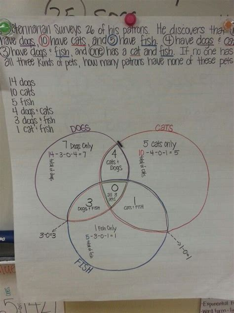 Math Venn Diagram Worksheet