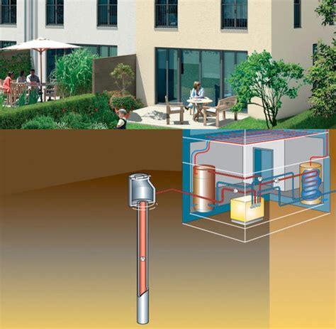 Geothermie Mit Erdwaermepumpen Erdwaerme Nutzen by Geothermie Erdw 228 Rme Welt