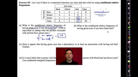 common core algebra iunit lesson   frequency