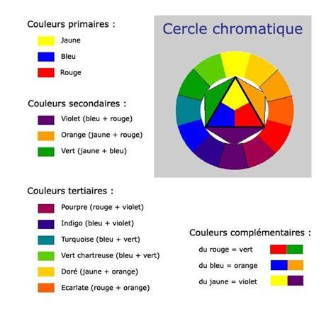 cercle chromatique do it gouache et comment