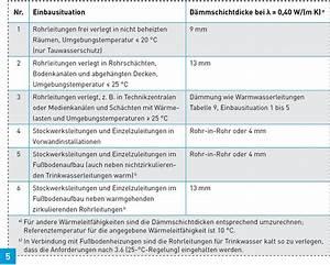 Energieausweis Online Kostenlos : enev 2014 konsequenzen f r das handwerk sbz ~ Lizthompson.info Haus und Dekorationen