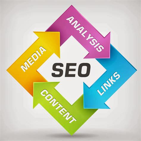 What Is Web Seo - digital marketing toronto company advertising