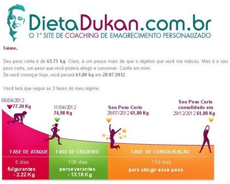 Livro De Receitas Da Dieta Dukan Pdf
