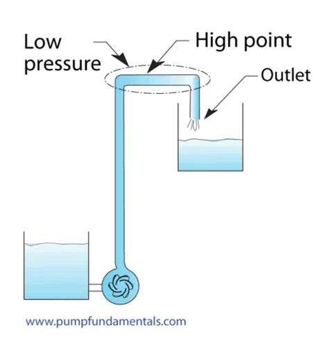 centrifugal pump system tips dos  donts