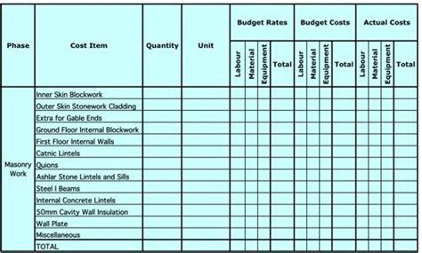 house building costs table  project management