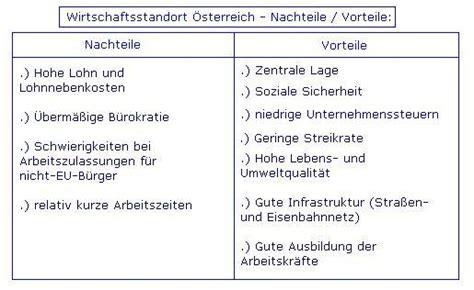 Terrassentuer Vor Und Nachteile Verschiedener Modelle by 15 Wirtschaftsstandort 214 Sterreich Vor Und