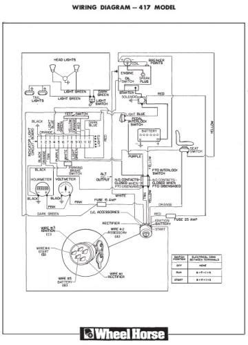 tractor   twin series wiring onlypdf   redsquare wheel horse forum