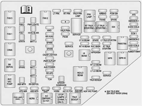 2011 Jeep Comp Fuse Diagram by Beautiful 2018 Jeep Grand Interior Fuse Box