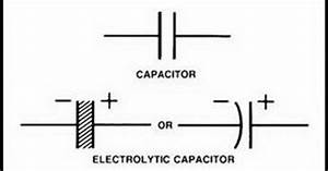 capacitor symbol capacitor types With circuit symbol of capacitor capacitor capacitor polarized