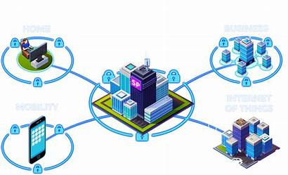 Infrastructure Network Nfv Cisco Solutions Virtualization Provider