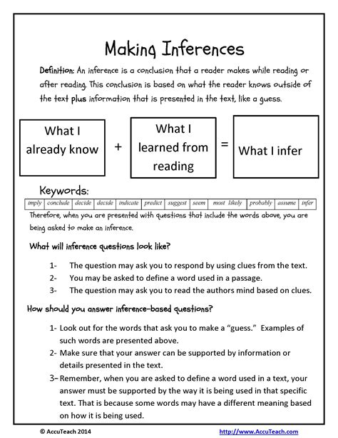 Making Inferences Reading Comprehension Strategy