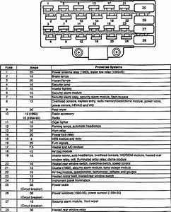 U0026 39 94 Rhd Cherokee Fuse Box Problem