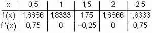 Dreiecksfläche Berechnen : aufgaben zur differentialrechnung ix mathe brinkmann ~ Themetempest.com Abrechnung