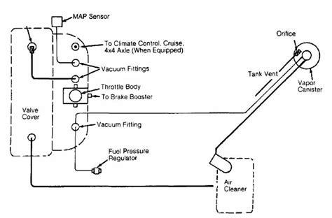 vacuum diagrams  jeep cherokee xj jeep