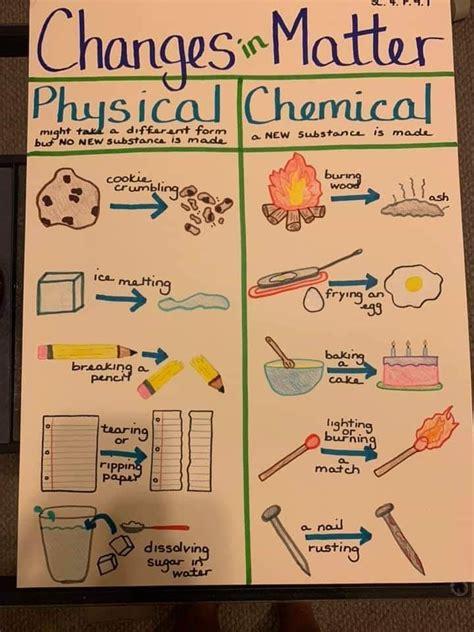 physical  chemical   matter anchor chart