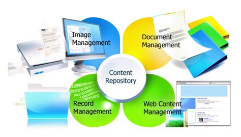 Content Management Systems  Interlinc Communications. Stevens Johnson Signs. The Bible Signs. Leucémie Signs. Myotonia Signs. Health Safety Signs. Heat Illness Signs. Outdoor Party Signs. Clogged Arteries Signs