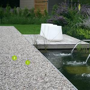 concasses et stabilisateur de gravier dalles paves With piscine du blanc gravier