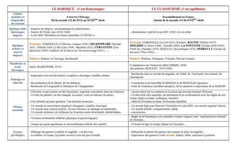 Andromaque Resumeandromaque Résumé by Write My Essay Resume Andromaque Dissertationdownload