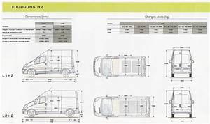 Trafic Renault Fiche Technique : voir le sujet renault trafic 2001 xxxx fourgonnette camper ~ Medecine-chirurgie-esthetiques.com Avis de Voitures