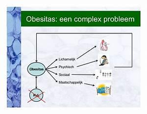 Obesitas probleem