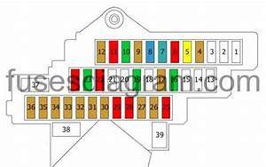 Fuse Box Diagram Audi Q7