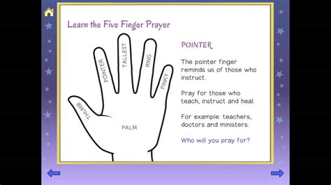 five finger prayer teach to pray 393 | maxresdefault
