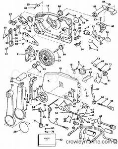 remote control 1987 evinrude outboards 90 e90tlcur With diagram of 1987 90etlh yamaha outboard control engine diagram and