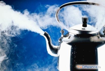 Энергия из испарения воды и спор бактерий альтернативная энергетика. альтернативные источники энергии. альтернативная энергия