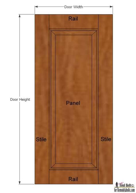 how to make raised panel cabinet doors build your own custom raised panel cabinet doors for your