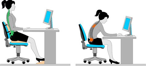 position au bureau office ergonomics can your a in the neck