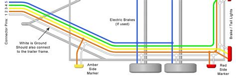 Free Utility Trailer Wiring Diagram by Trailer Wiring Diagram Lights Brakes Routing Wires