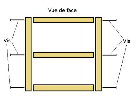 comment fabriquer un caisson de cuisine finest caissonface with comment fabriquer un caisson en bois