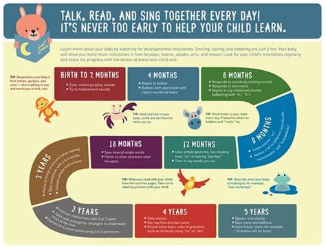 Talking Is Teaching  Track Your Child's Developmental