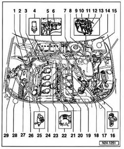2002 vw jetta 1 8t cooling system diagram 2002 similiar 2002 vw passat engine diagram keywords on 2002 vw jetta 1 8t cooling system diagram