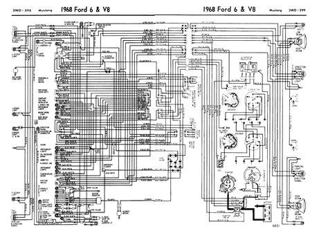 Wiring Diagram Mustang 1968 mustang wiring diagrams evolving software